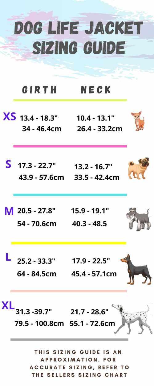 Dog life jacket sizing guide